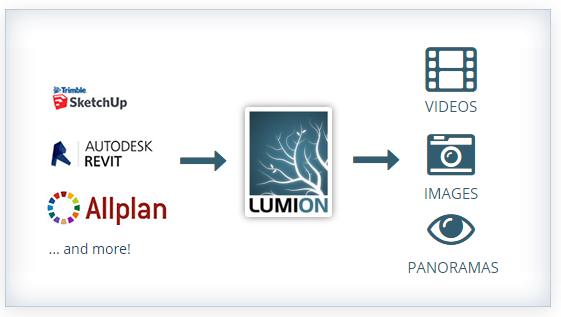 Lumion 3D | Visualizzazione Architettonica in Real Time