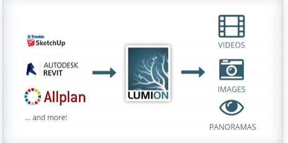 lumion workflow